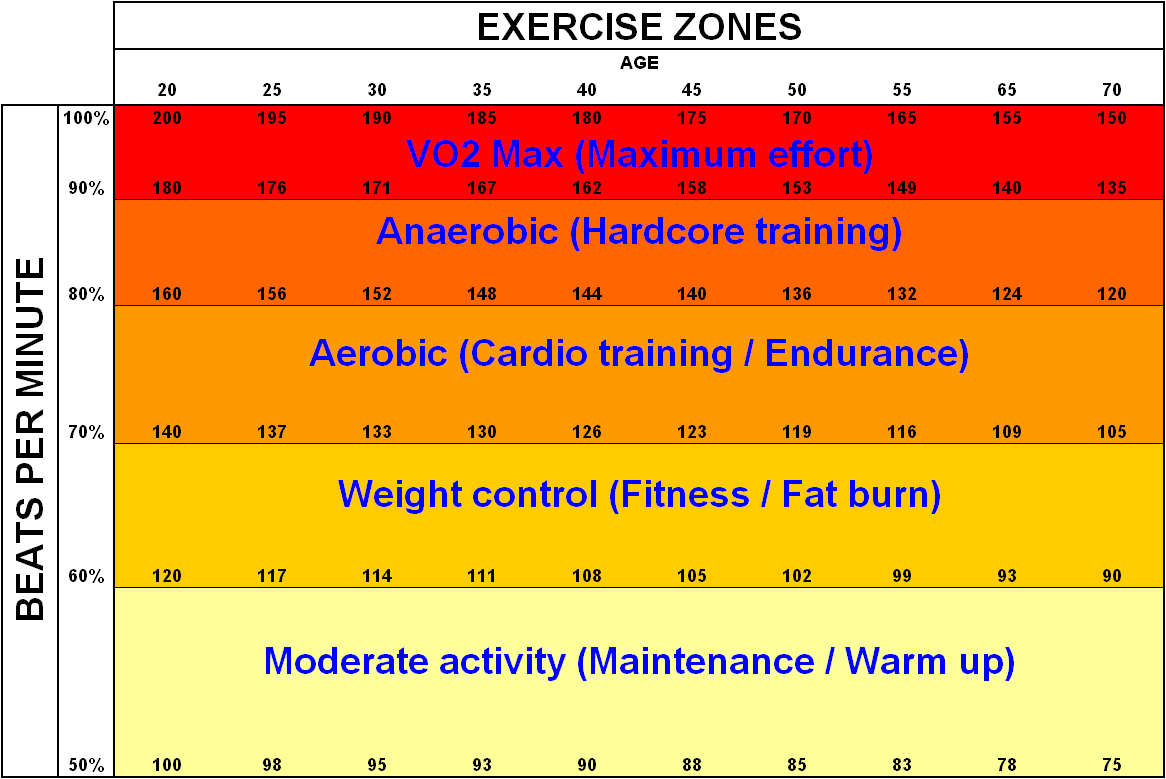 Indoor Cycling Anaerobic Workout Routines Teaching Ideausic Mi